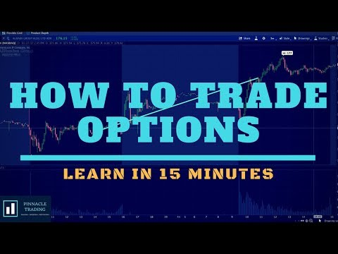How to Trade Options | Learn In 15 Minutes