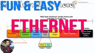 Fun and Easy Ethernet  - How the Ethernet Protocol Works