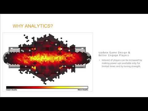 AWS: Building an Analytics Pipeline on AWS