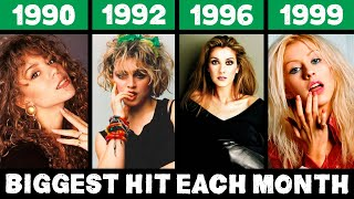Most Popular Song Each Month in the 90s