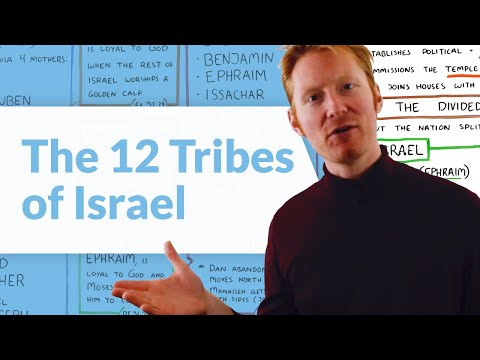The 12 Tribes Of Israel In The Bible [Whiteboard Bible Study]