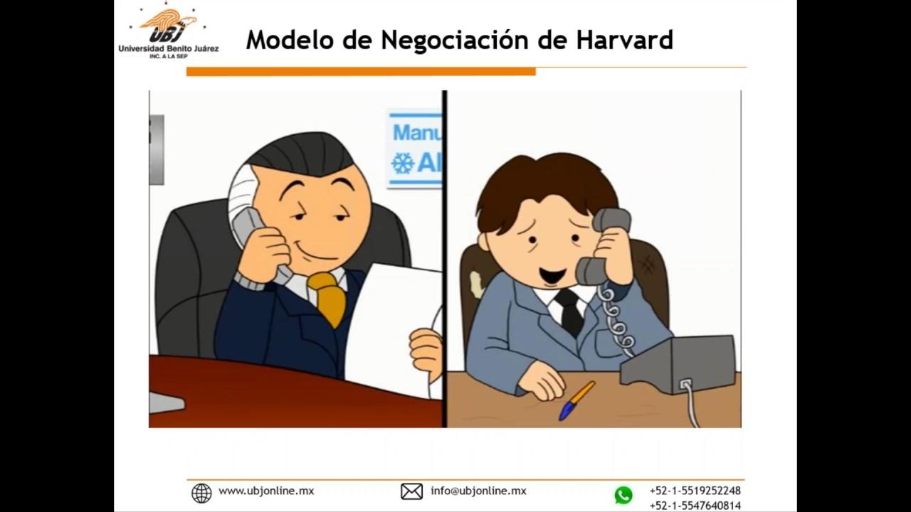Teorias Y Herramientas Del Proyecto De Negociacion De Harvard