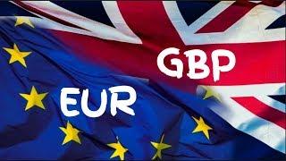 Forex Valiutų Apžvalga, remiantis Masterforex-V.lt TA - ( EurUsd, GbpUsd, AudUsd, UsdCad, EurGbp)