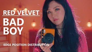 RED VELVET (레드벨벳) - BAD BOY [Edge Position Distribution]