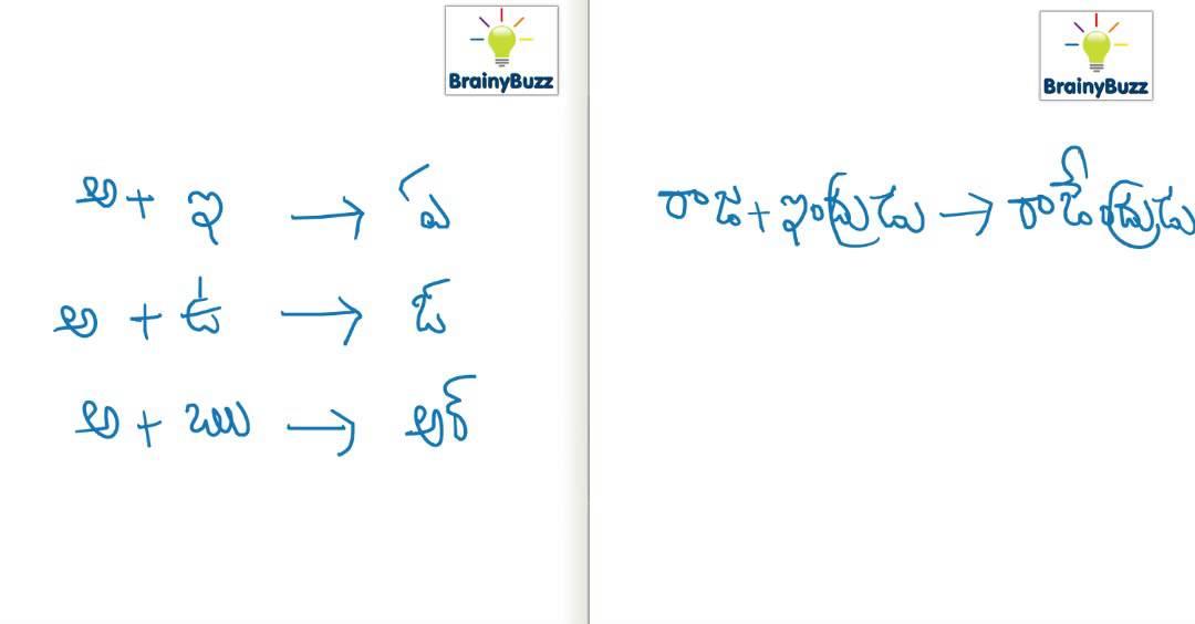 The joy of sanskrit anu.