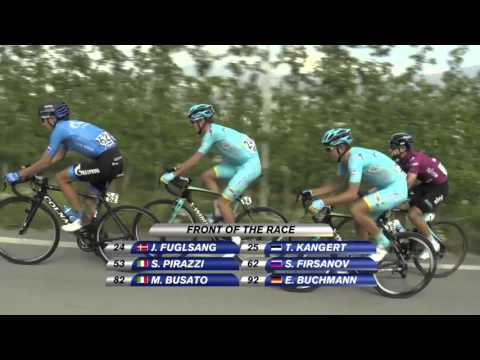 40th Giro del Trentino Melinda stage4 highlights