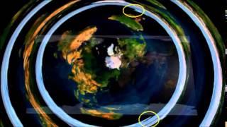 Flat Earth Lies