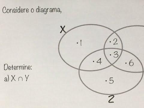 Aprenda vdeo aula diagrama de venn interseo entre 3 conjuntos mfuna cj2 interseco de conjuntos com diagrama de venn ccuart Gallery
