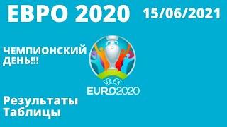 Футбол Евро 2020 Итоги 5 дня Чемпионат Европы по футболу 2020 Таблицы результаты расписание