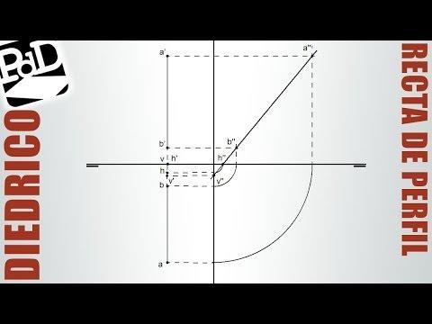 Representación de una recta de perfil en el plano de perfil (Sistema Diédrico).