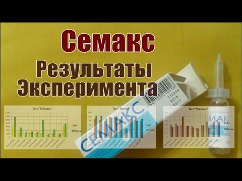 Семакс 0,1%: Результаты Эксперимента