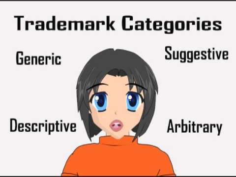 Trademark Categories