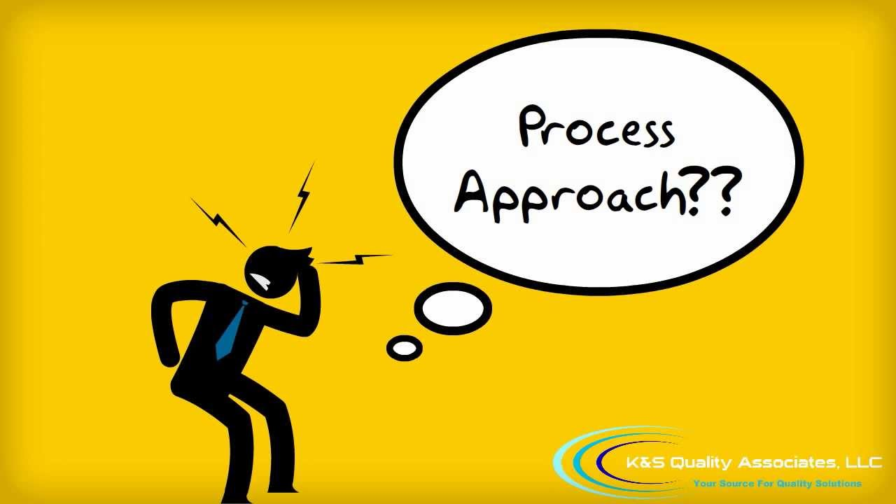 The Process Approach To Quality Management Systems