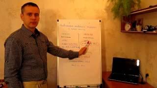 Правильное название страниц и папок сайта  Урок 3
