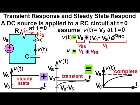 Electrical Engineering: Ch 8: RC & RL Circuits (30 of 43) Transient and Steady State Response