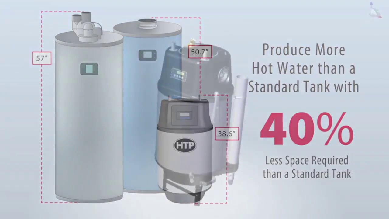High Efficiency Crossover Floor Water Heater - RGH Overview • HTP ...