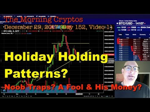 BTC Holiday Holding Patterns? AltCoin