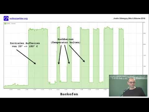 bits-&-bäume-2018:-energiewende-&-datenschutz