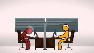 ProductiveMuslim Animation 3: Purify Your Gaze & Stay Productive - You have a Choice!