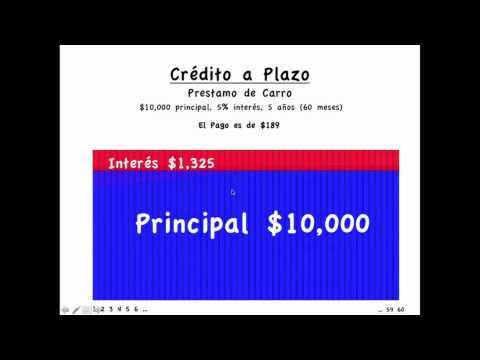 Видео Requisitos para prestamos hipotecarios republica dominicana