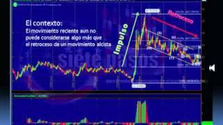 La Próxima evolución del peso mexicano