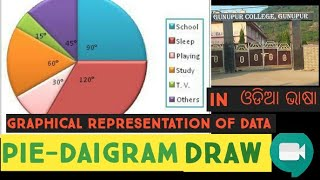 Download Graphical representation of data (Pie diagram, pie chat draw) in odia language