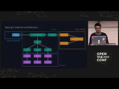 Visualizing data with deck gl - Nicolas Belmonte