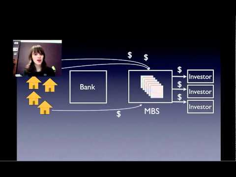 what-is-a-mortgage-backed-security-(mbs)?