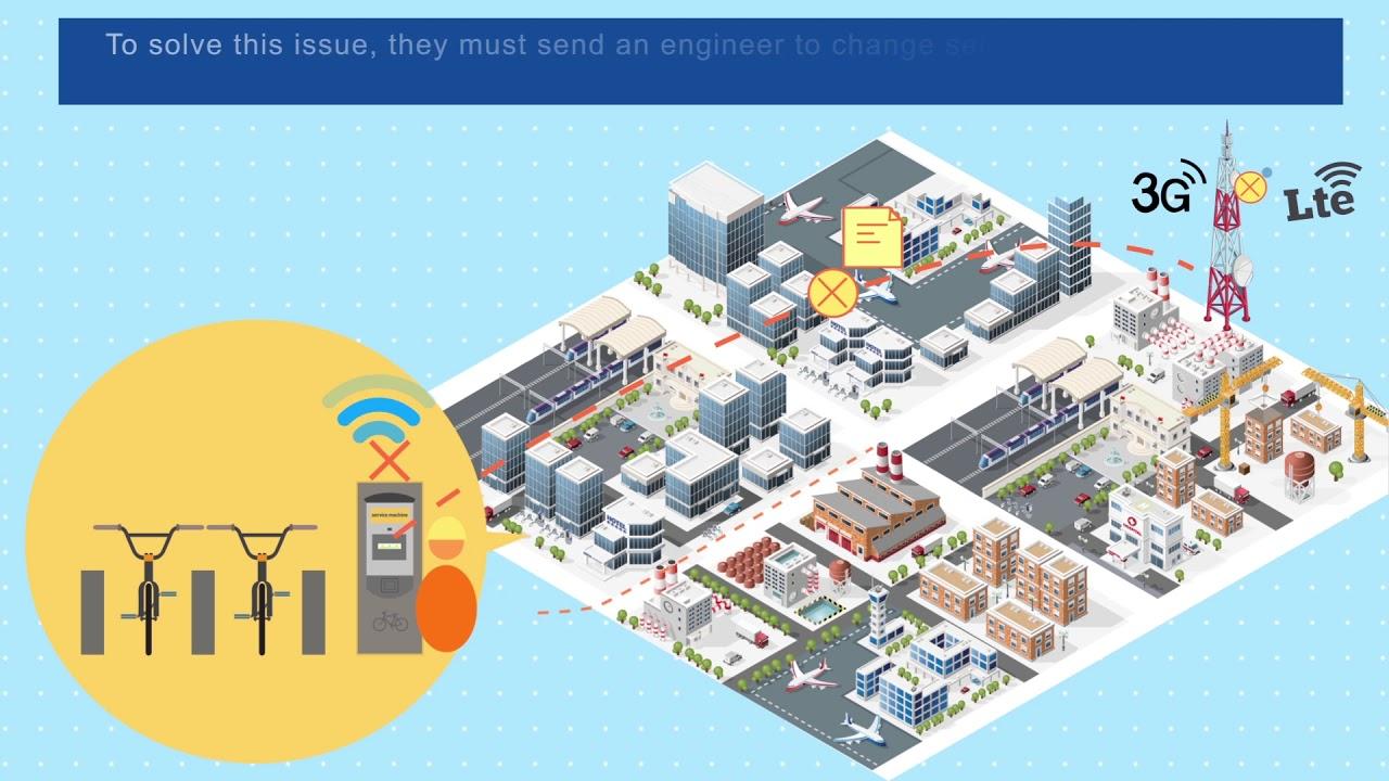 Texas Auto Connection >> Embedded Wireless Module Design In Service Cellular Auto Connection Management Advantech En