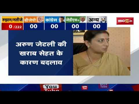 Modi Cabinet में बड़ा फेरबदल    Smriti Irani से लिया गया सूचना प्रसारण मंत्रालय