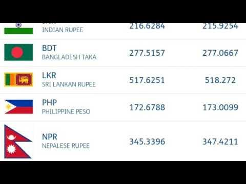 Kuwait Dinar Exchange Rate Sri Lanka India Nepal Philippines 14.04.2018