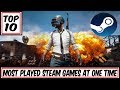 Top 10 Most Played Steam Games At One Time (Game Players Peaks)