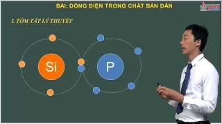 Bài giảng Vật lý 11 - Dòng điện trong các môi trường - Dòng điện trong chất bán dẫn