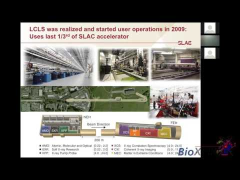 LCLS II: A High Repetition Rate X-Ray Laser Facility