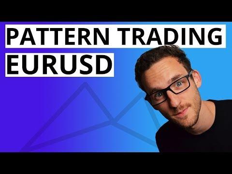 Pattern Trading Strategie im EURUSD   Traden lernen Anfänger   Swing + Daytrader