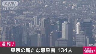 """都内の新たな感染者134人 """"100人超""""止まらず(20/04/23)"""