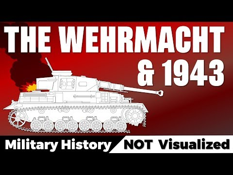 The Wehrmacht & 1943 - Defense without Strategy