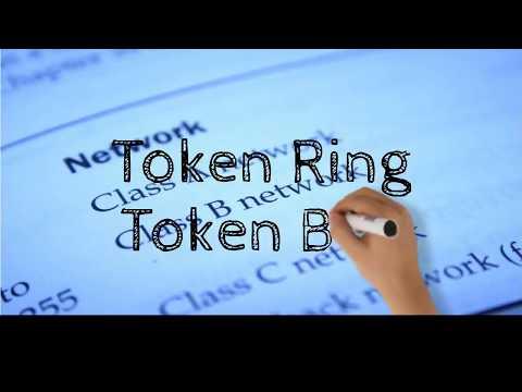 Token Ring - Token Bus