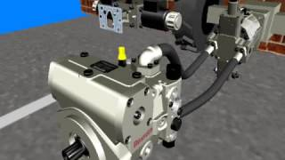 Регулировка гидронасосов Bosch Rexroth A4VG(, 2017-03-12T09:02:00.000Z)