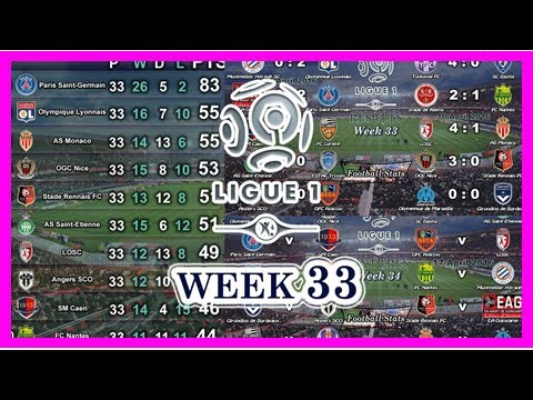 Sport News - Ligue 1 competition schedule week 13