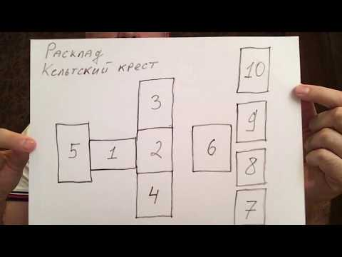 Как делать расклад Кельтский крест на картах Таро. Пошаговая инструкция. Гадание онлайн