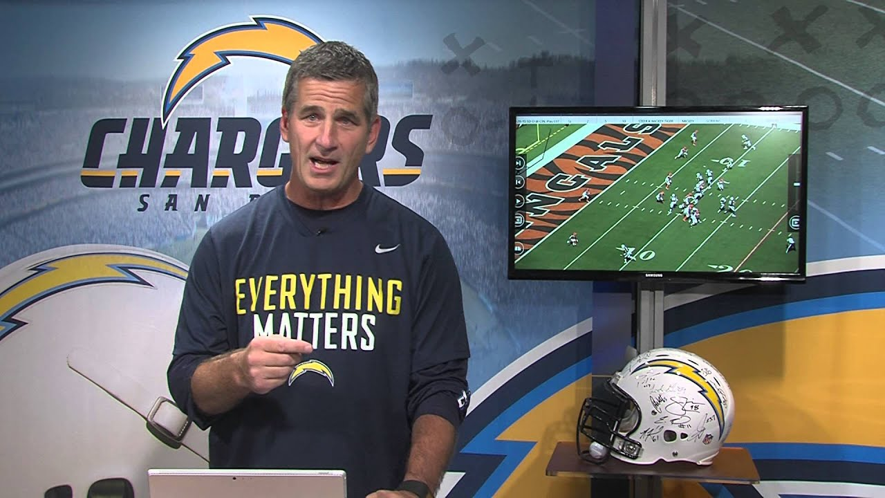 Frank Reich Looks At Philip Rivers Record Breaker San