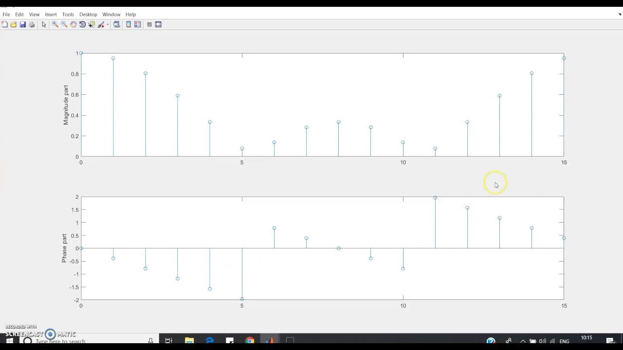 Discrete Fourier Transform in MATLAB