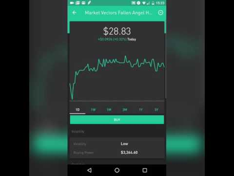 Robinhood APP - My plan to capture dividends for MONTHLY INCOME!