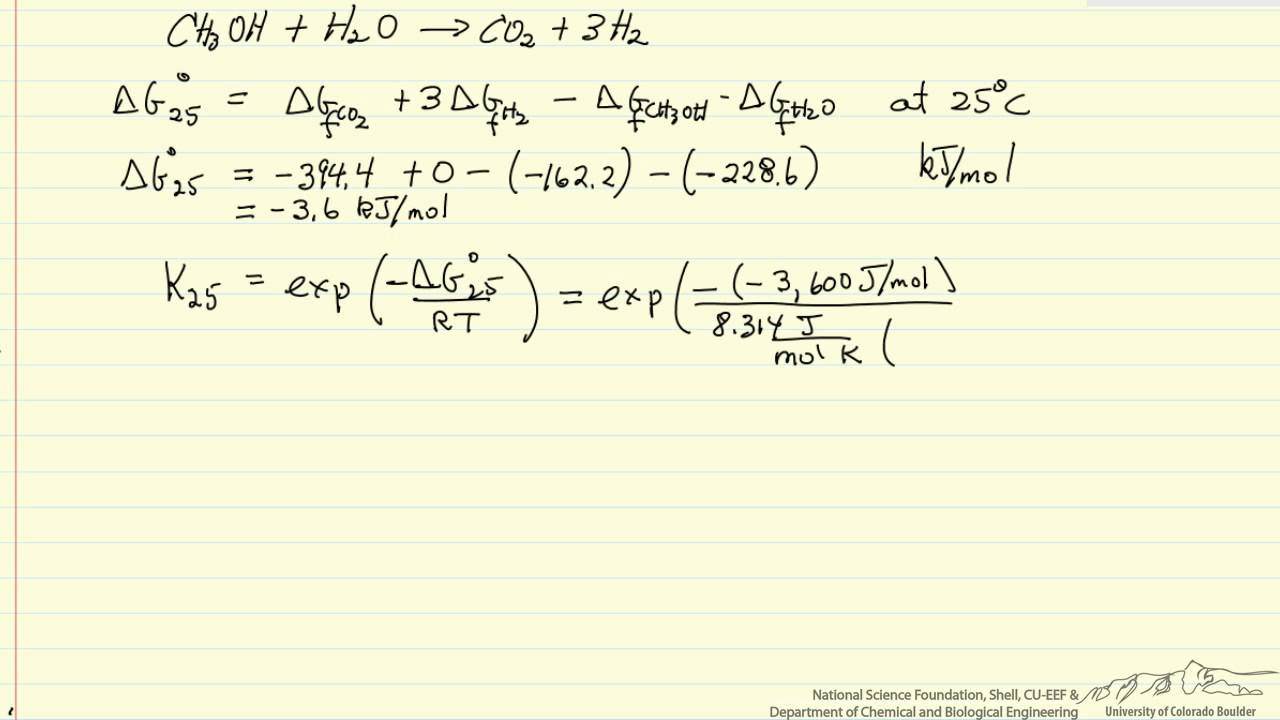 how to make an equilibrium equation