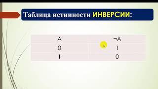 Урок №3 Логические операции 8 класс