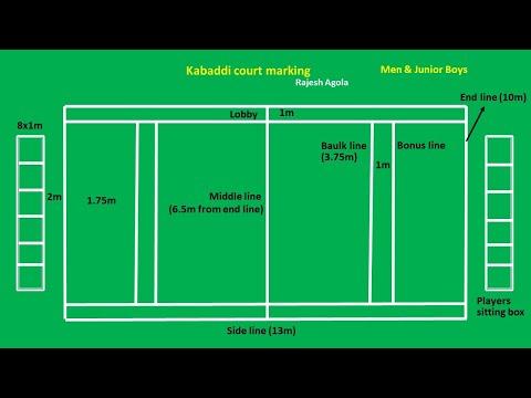 Kabaddi court easy marking plan