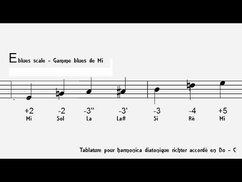 Harmonica blues harmonica tabs in c : 99 blues licks - 5eme position - Harmonica C / Do - (the first 5 ...