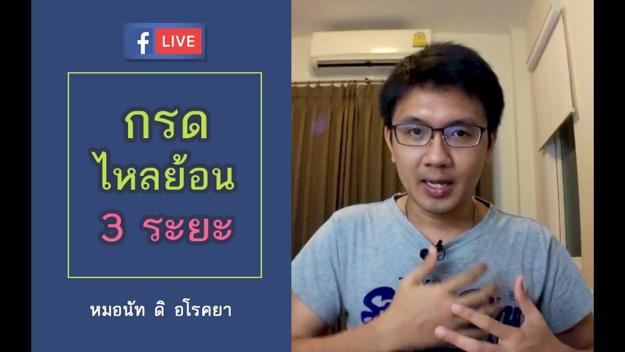 กรดไหลย้อน 3 ระยะ-หมอนัท FB Live