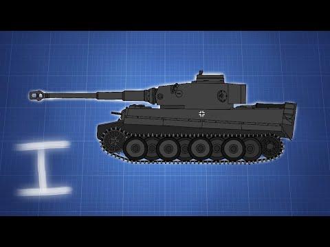(Incredibots 2) Lets Build: Tiger Tank part I
